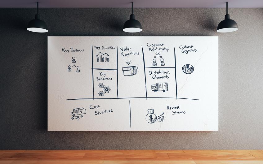 Das Business Model Canvas ist eine strategische Managementvorlage, mit der neue Geschäftsmodelle entwickelt und vorhandene dokumentiert werden (© peshkov − stock.adobe.com / © Illustration: Bianca Krohn)
