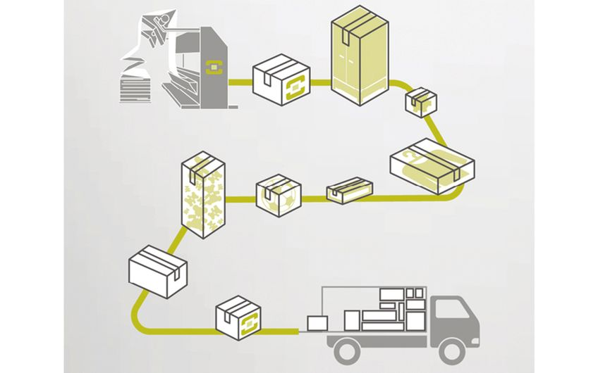 Packsize: On Demand Packaging