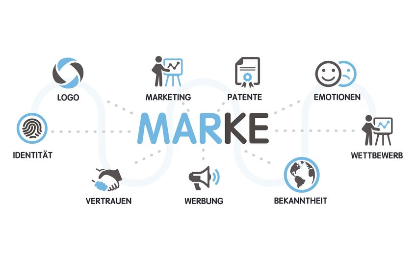 Trenti & Jung: Innovative Markendifferenzierung