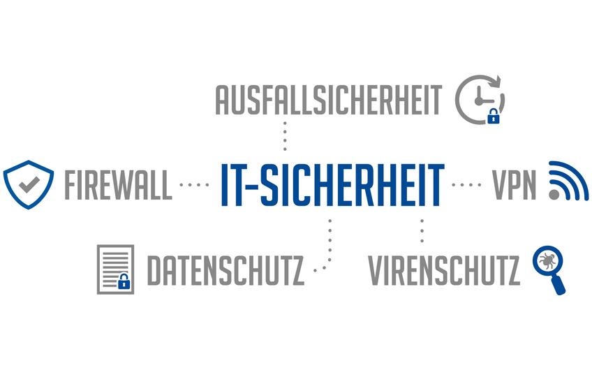 IT-Sicherheit: Cyberattacken abwehren