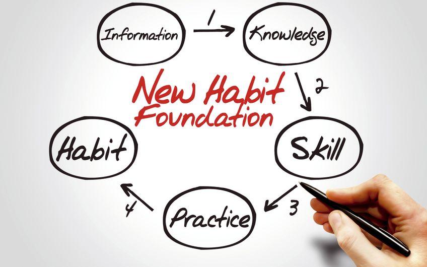 Gewohnheiten ändern: Die Macht der Gewohnheit