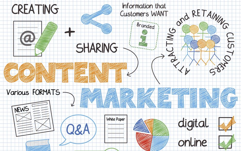 Content Marketing: Inhalte mit Mehrwert
