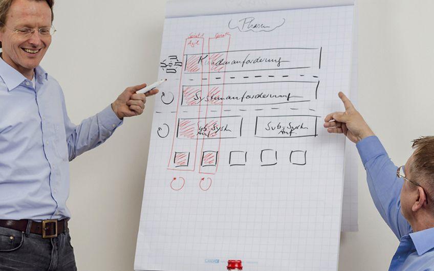 Anforderungsfabrik: Wir verbinden Business und IT