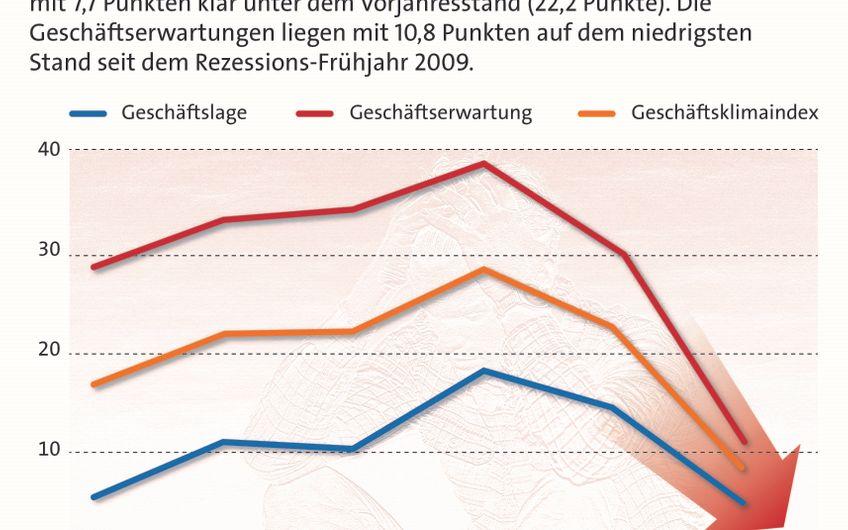 Grafik: Creditreform 2020
